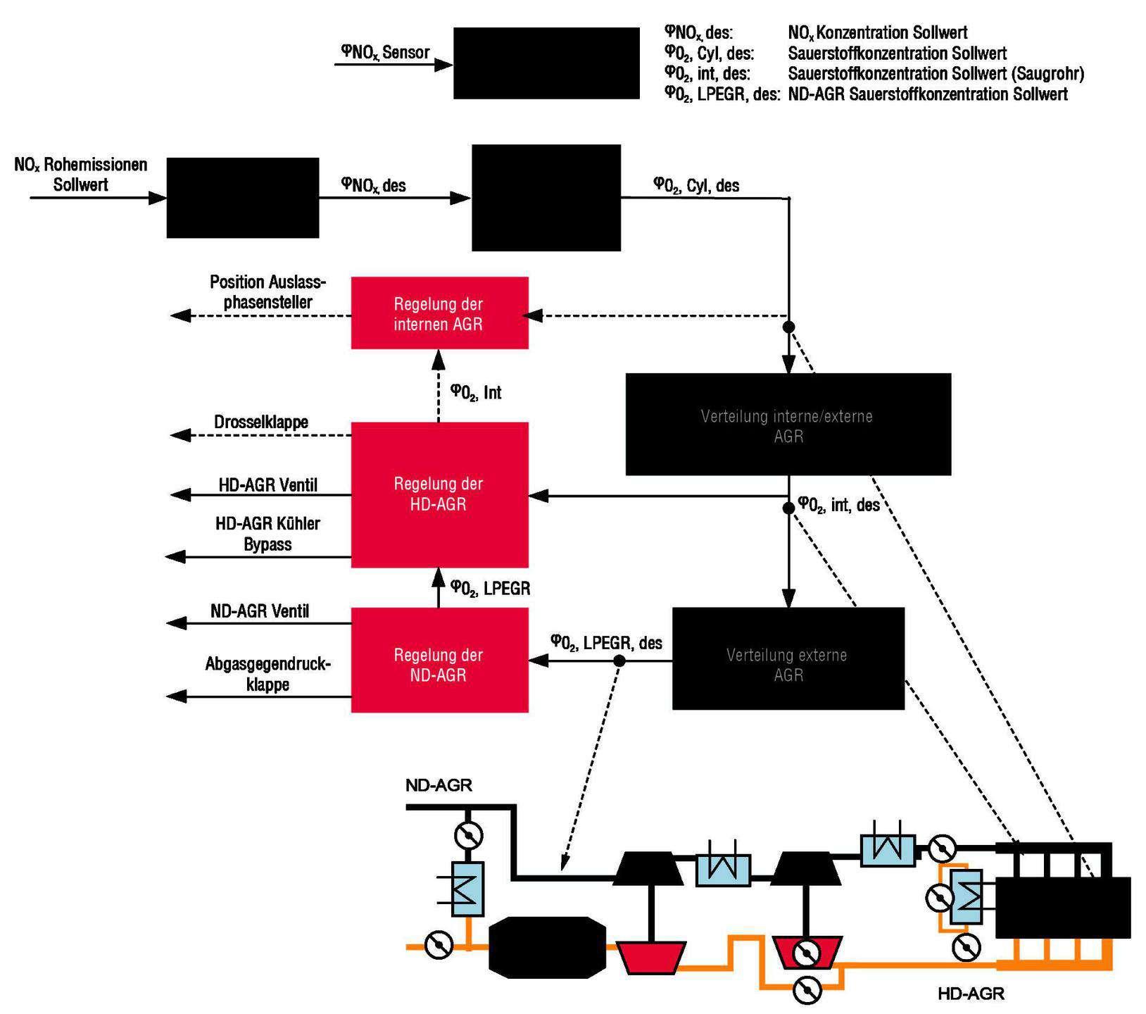 Erfreut Diagramm Der Motorkomponenten Ideen - Elektrische Schaltplan ...