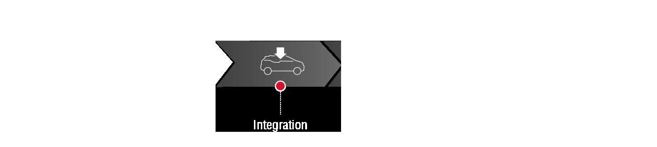 Idee bis Konzept: Integration