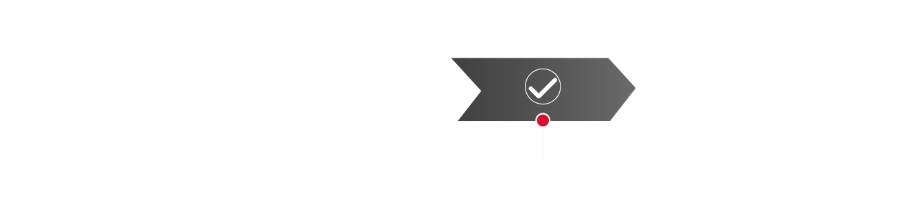 Idee bis Konzept: Validation